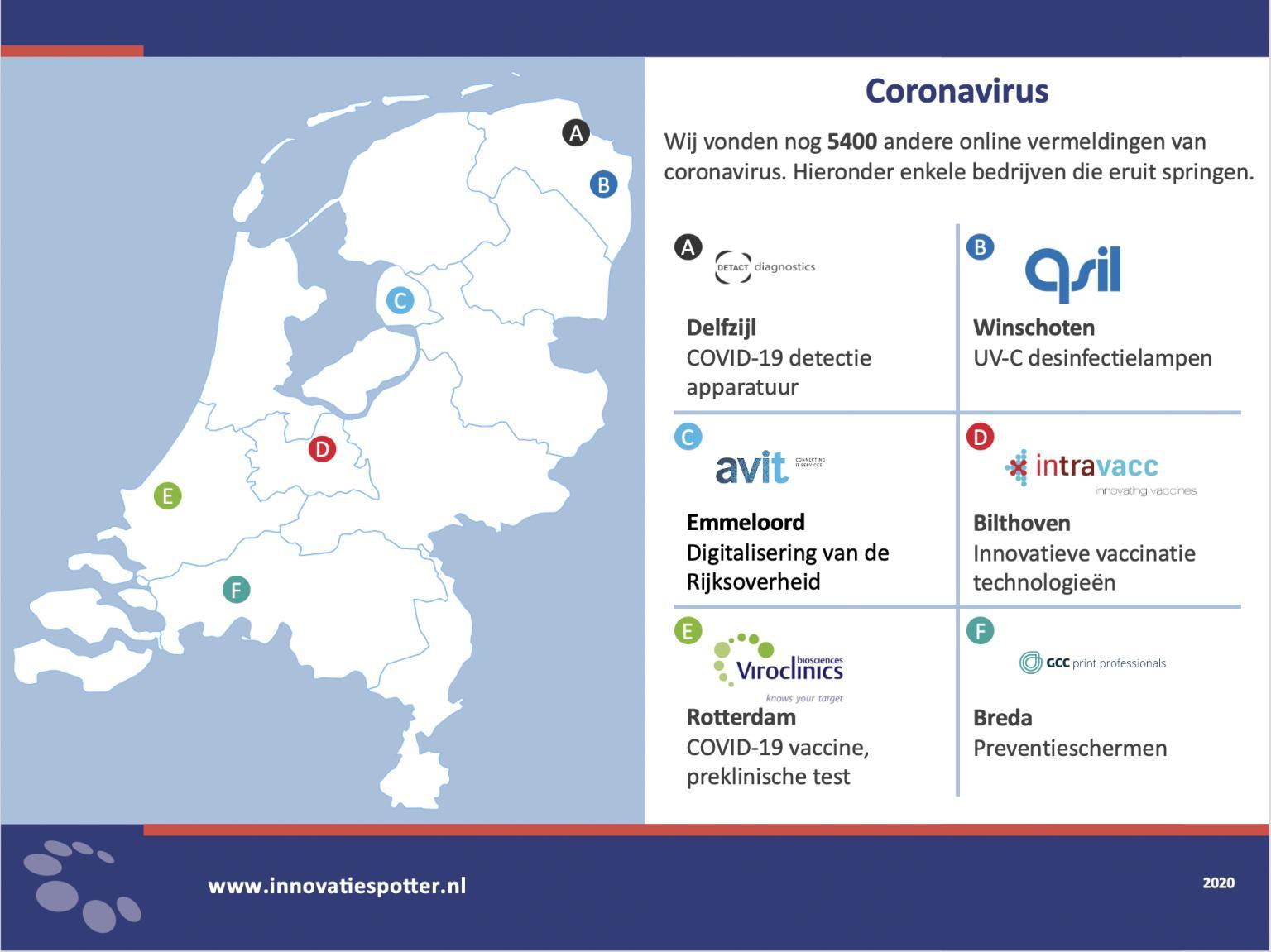 bedrijven-coronacrisis