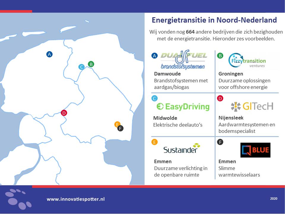 Energiespecial Noord-Nederland
