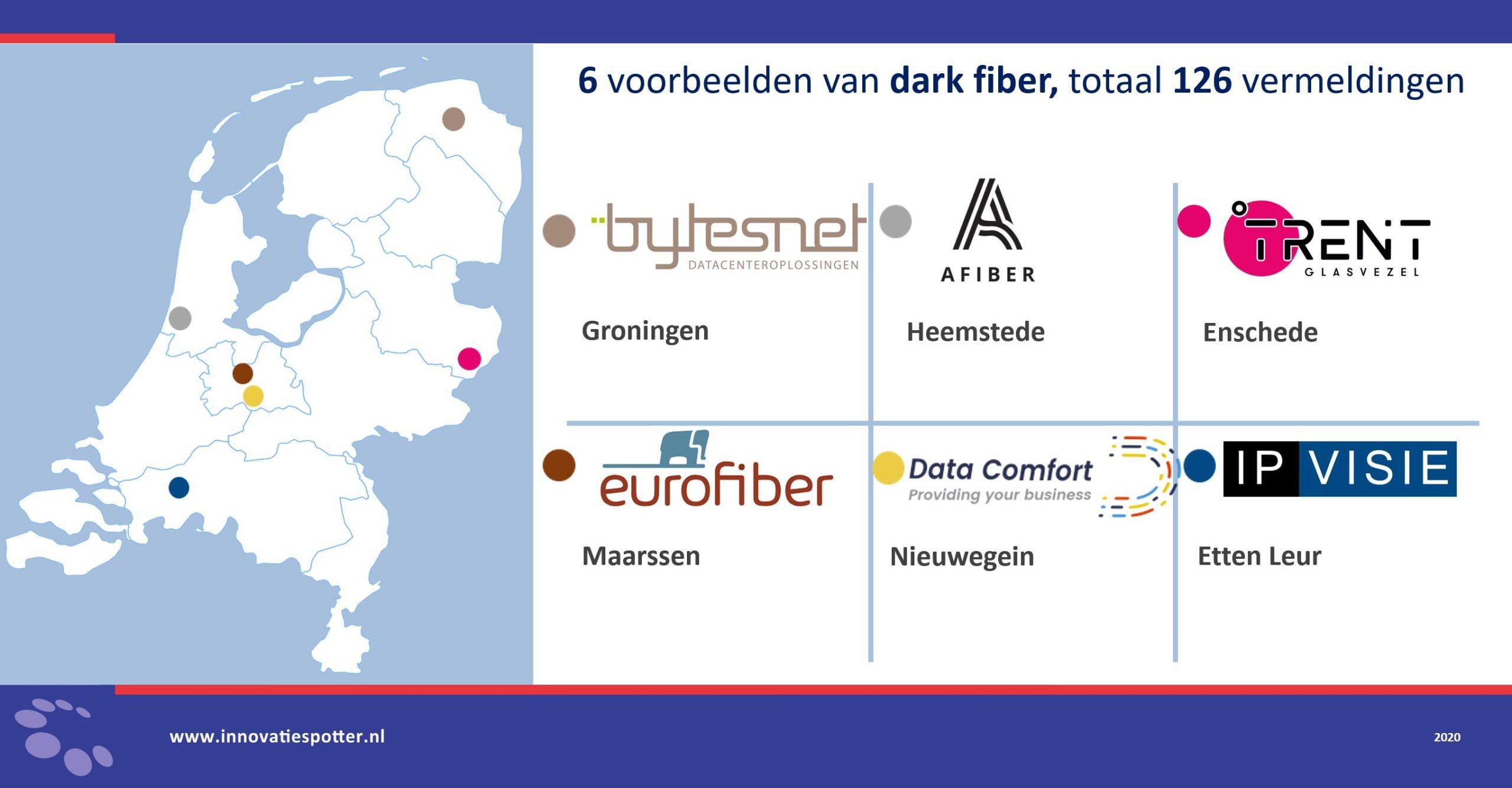 Opkomst van dark fiber in Nederland
