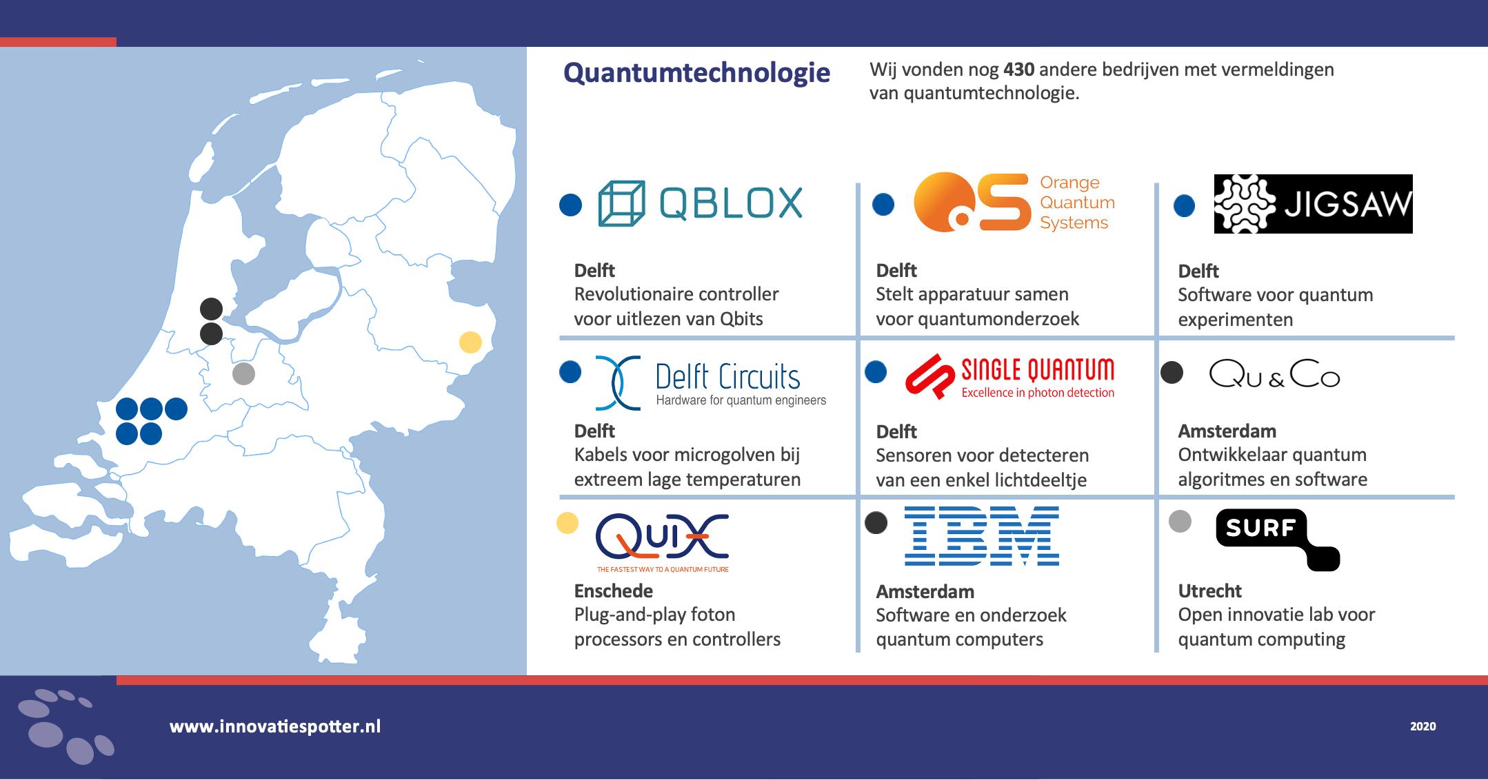 Quantumtechnologie in Nederland
